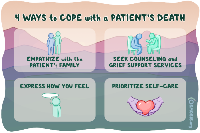Osmosis illustration showing 4 ways to cope with a patient's death.