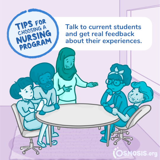 Osmosis illustration of nursing students talking about their experiences in their nursing program.