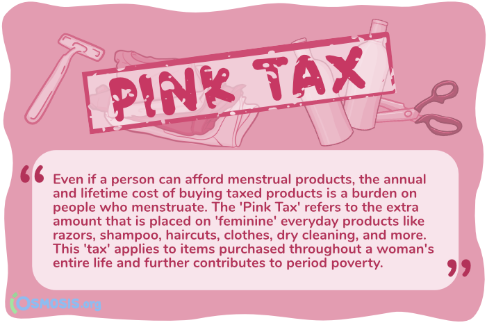 Osmosis illustrated quote defining the Pink Tax.