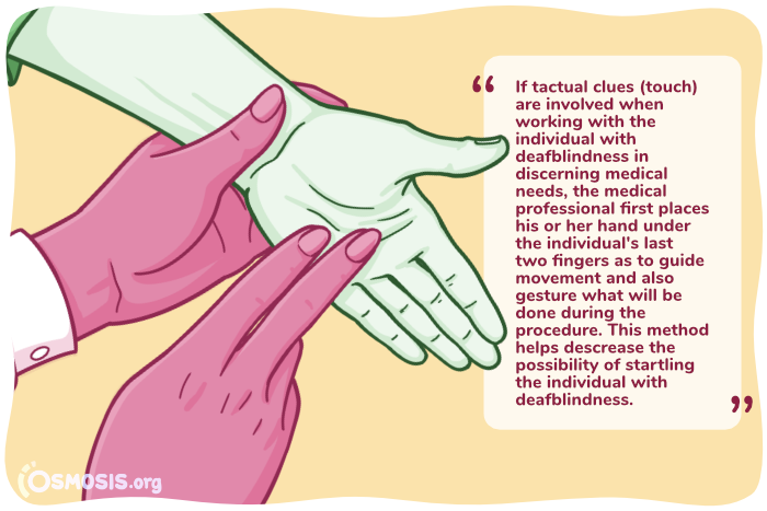 Osmosis illustration of a clinician using tactual cues with a deafblind patient.