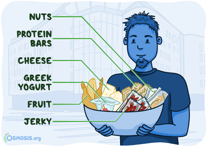 Osmosis illustration showing healthy snacks to bring to your USMLE Step 1 exam.