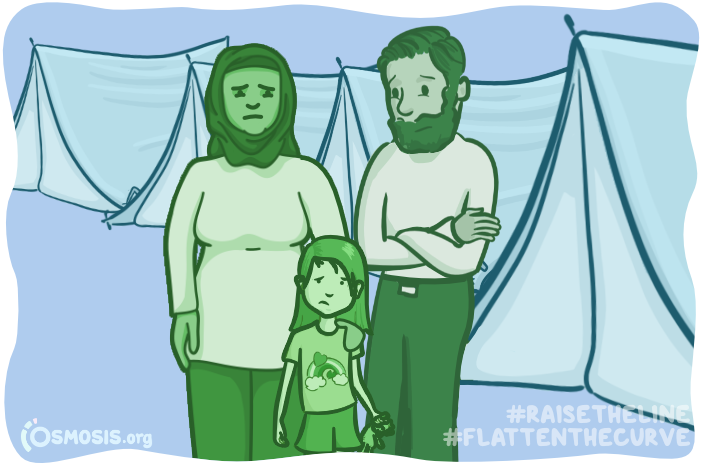 Osmosis illustration of a family in a refugee camp.