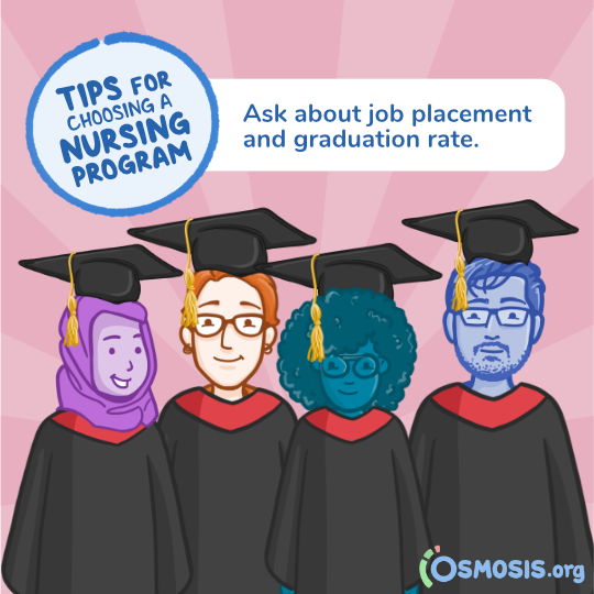 Osmosis illustration of nursing graduates in caps and gowns.