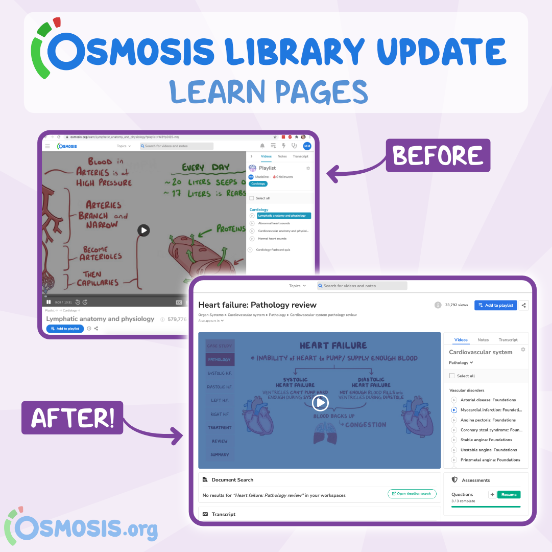 Before and after comparison of Learn Pages in the new Osmosis Library.