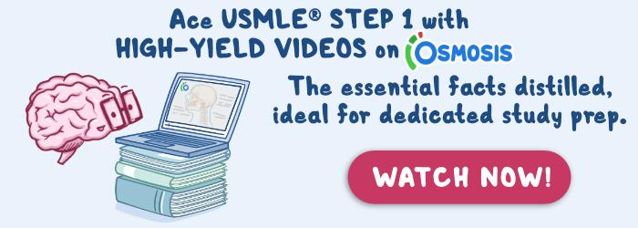 Osmosis display ad for USMLE Step 1 High Yield Videos.