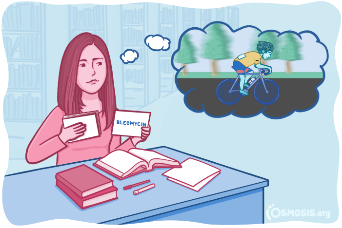 Osmosis illustration of a student using association to remember information about the anticancer drug bleomycin.