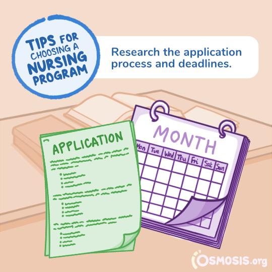 Osmosis illustration of a nursing school application form and a calendar.