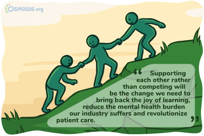 Osmosis illustration of a quote talking about the power of cooperation among medical students.