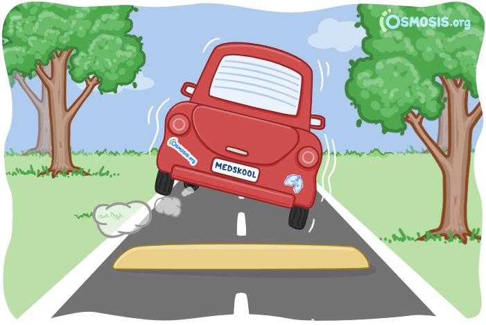 Osmosis illustration of a car hitting a road bump.