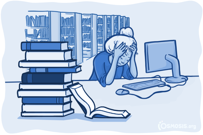 Osmosis illustration of a nursing student working to understand the material.