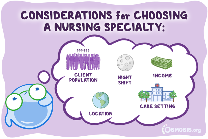 Osmosis illustration showing Mo thinking about factors important to their chosen nursing specialty.