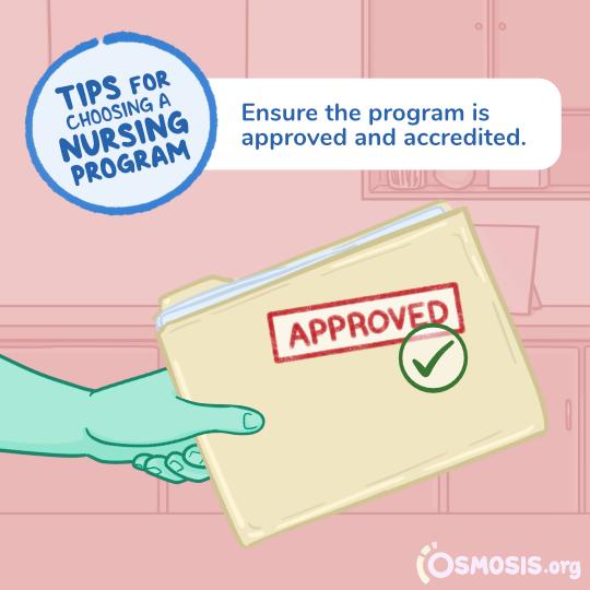 Osmosis illustration showing an application folder for a nursing program.