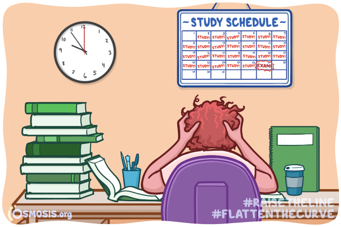 Illustration of a medical student looking stressed-out at their desk.