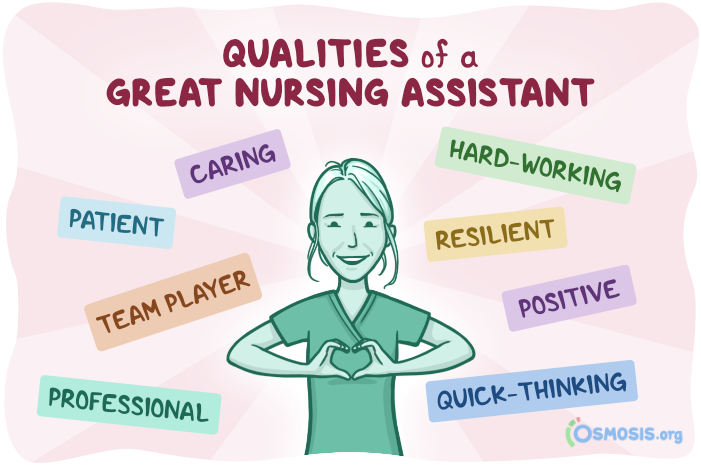 Illustration showing essential qualities of a Nursing Assistant.